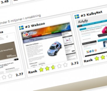 KalbyNet på tredje plats på topplista