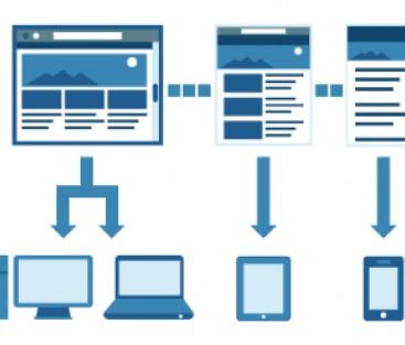Fler affärer med responsive design?
